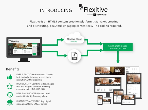 Will HTML5 revolutionise the way Digital Signage is done